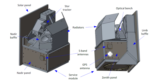Overview of the MATS instrument